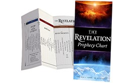 Revelation Prophecy Chart