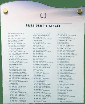 President's Circle Wall of Faith