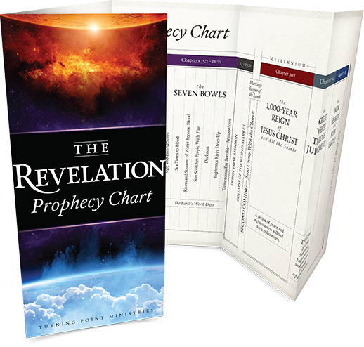 The Revelation Prophecy Chart