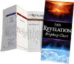 Free Revelation Prophecy Timeline Chart - Request Yours Today