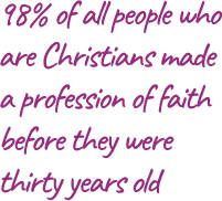 98% of all people who are Christians made a profession of faith before they were thirty years old