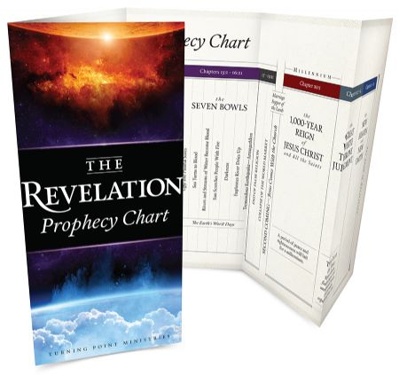 The Revelation Prophecy Chart Davidjeremiahorg