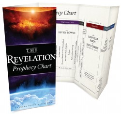 The Revelation Prophecy Chart  Image