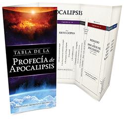 Tabla de la Profecía de Apocalipsis Image