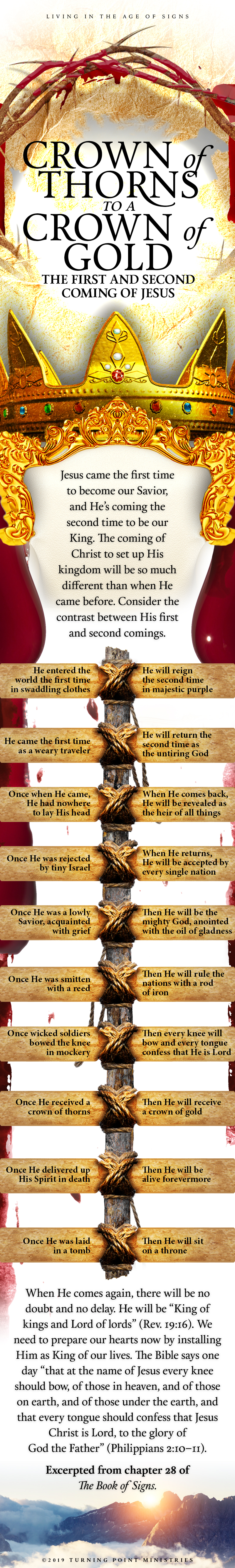 From a Crown of Thorns to a Crown of Gold: The First and Second Coming of Jesus