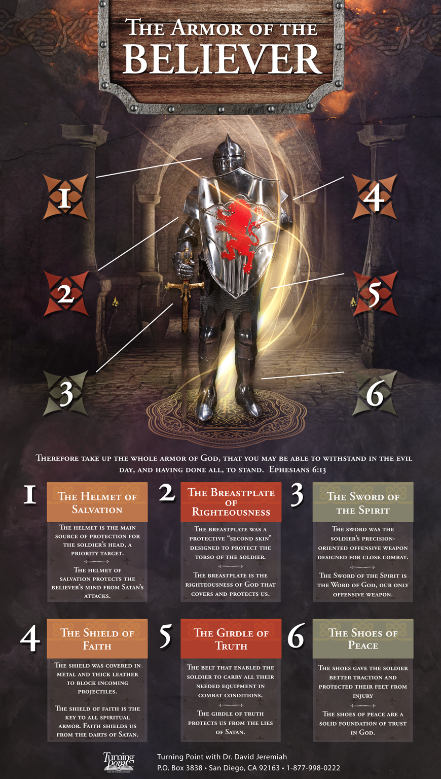 The Armor of God - Living in the Age of Signs
