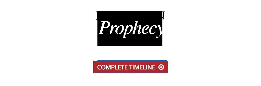 Revelation Timeline - Click Here